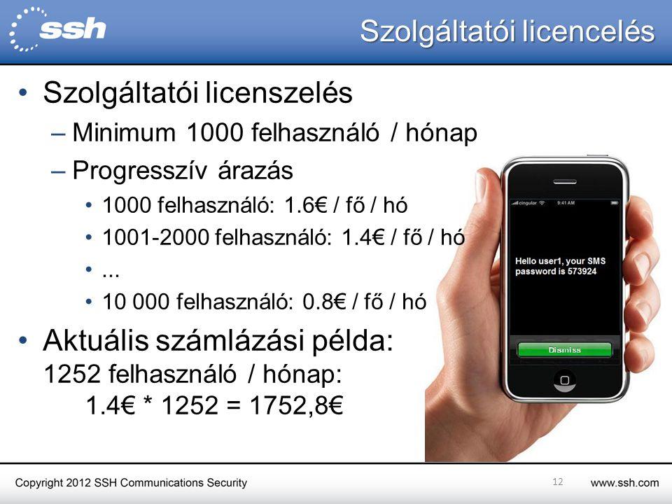 Szolgáltatói licencelés 12 Szolgáltatói licenszelés –Minimum 1000 felhasználó / hónap –Progresszív árazás 1000 felhasználó: 1.6€ / fő / hó 1001-2000 felhasználó: 1.4€ / fő / hó...