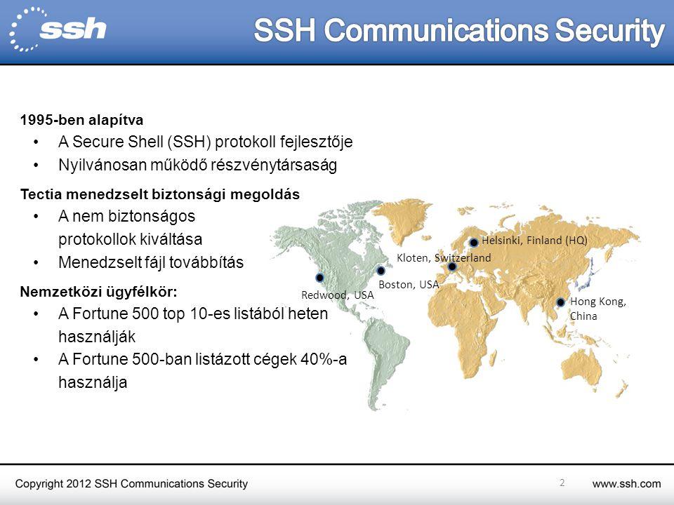 Redwood, USA Boston, USA Helsinki, Finland (HQ) Hong Kong, China 1995-ben alapítva A Secure Shell (SSH) protokoll fejlesztője Nyilvánosan működő részvénytársaság Tectia menedzselt biztonsági megoldás A nem biztonságos protokollok kiváltása Menedzselt fájl továbbítás Nemzetközi ügyfélkör: A Fortune 500 top 10-es listából heten használják A Fortune 500-ban listázott cégek 40%-a használja 2 Kloten, Switzerland