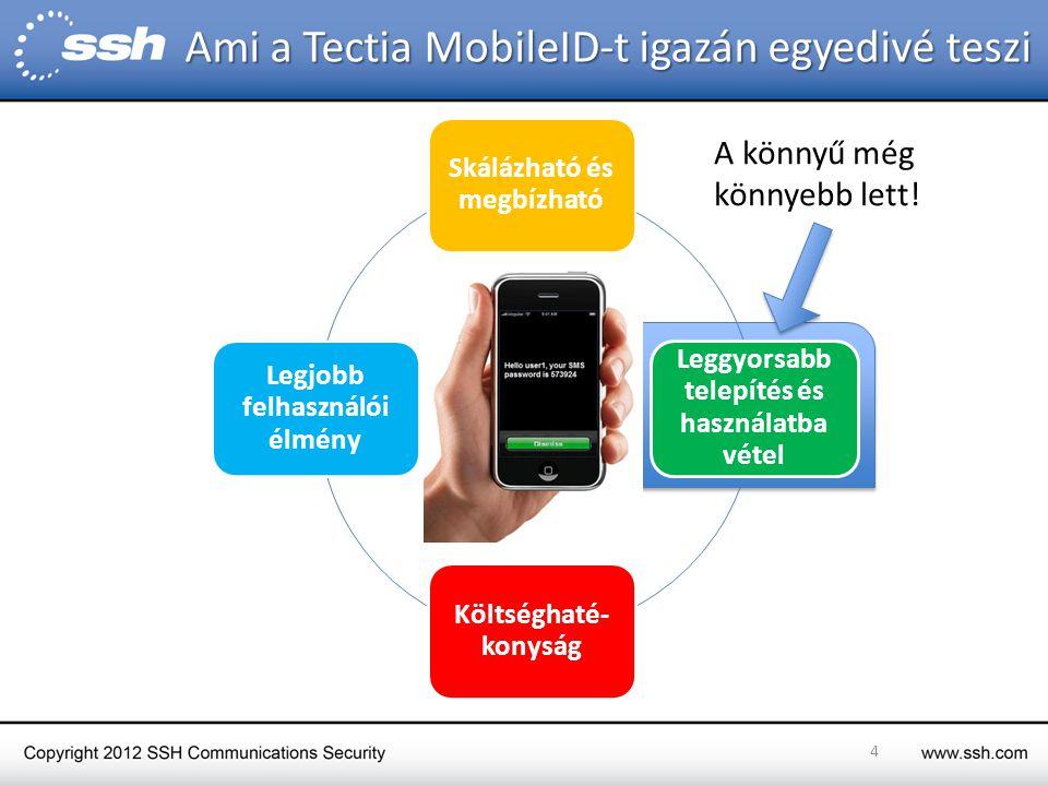 MobileID Express – 5 percen belül használatra kész A MobileID Express - szoftver szolgáltatás (SaaS) A partner üzemelteti a MobileID szervert A végfelhasználók csak egy proxy agent-et telepítenek Támogatott környezet: MS Active Directory a felhasználói fiókokhoz: Bármely SSL VPN eszköz mint autentikációs kliens: 5