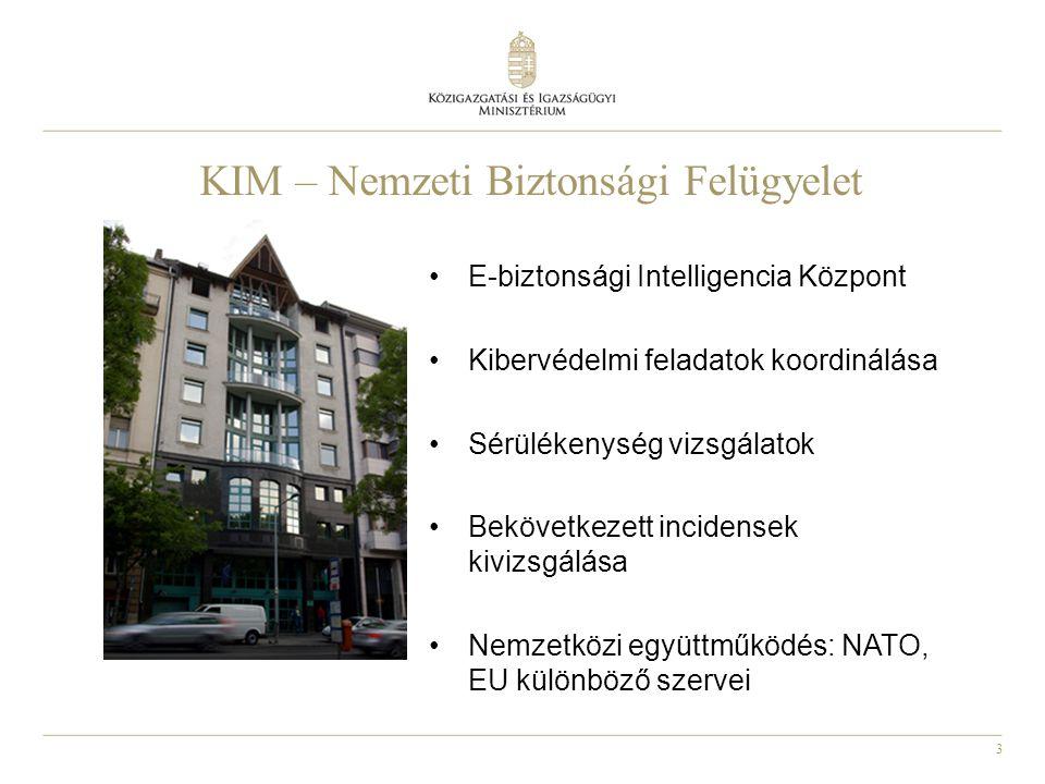 3 KIM – Nemzeti Biztonsági Felügyelet E-biztonsági Intelligencia Központ Kibervédelmi feladatok koordinálása Sérülékenység vizsgálatok Bekövetkezett incidensek kivizsgálása Nemzetközi együttműködés: NATO, EU különböző szervei