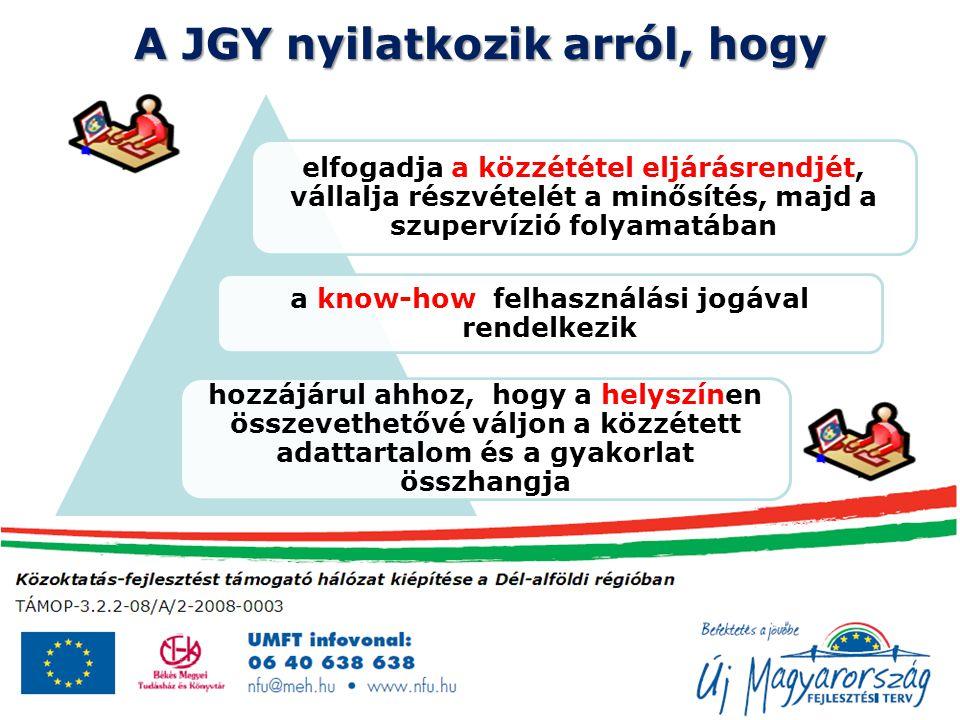 A JGY nyilatkozik arról, hogy elfogadja a közzététel eljárásrendjét, vállalja részvételét a minősítés, majd a szupervízió folyamatában a know-how felh