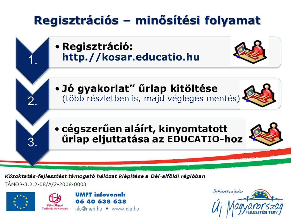 """Regisztrációs – minősítési folyamat 1. Regisztráció: http.//kosar.educatio.hu 2. Jó gyakorlat"""" űrlap kitöltése (több részletben is, majd végleges ment"""