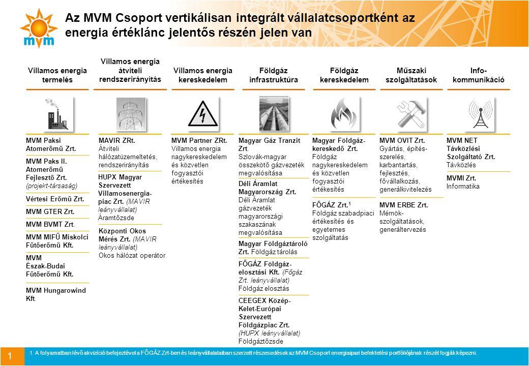 1 Az MVM Csoport vertikálisan integrált vállalatcsoportként az energia értéklánc jelentős részén jelen van Villamos energia termelés MVM Paksi Atomerő