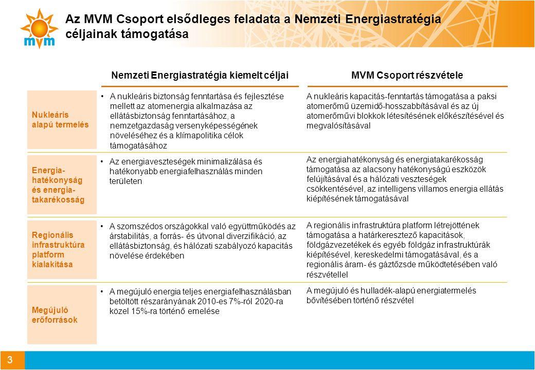 3 Az MVM Csoport elsődleges feladata a Nemzeti Energiastratégia céljainak támogatása A nukleáris biztonság fenntartása és fejlesztése mellett az atome