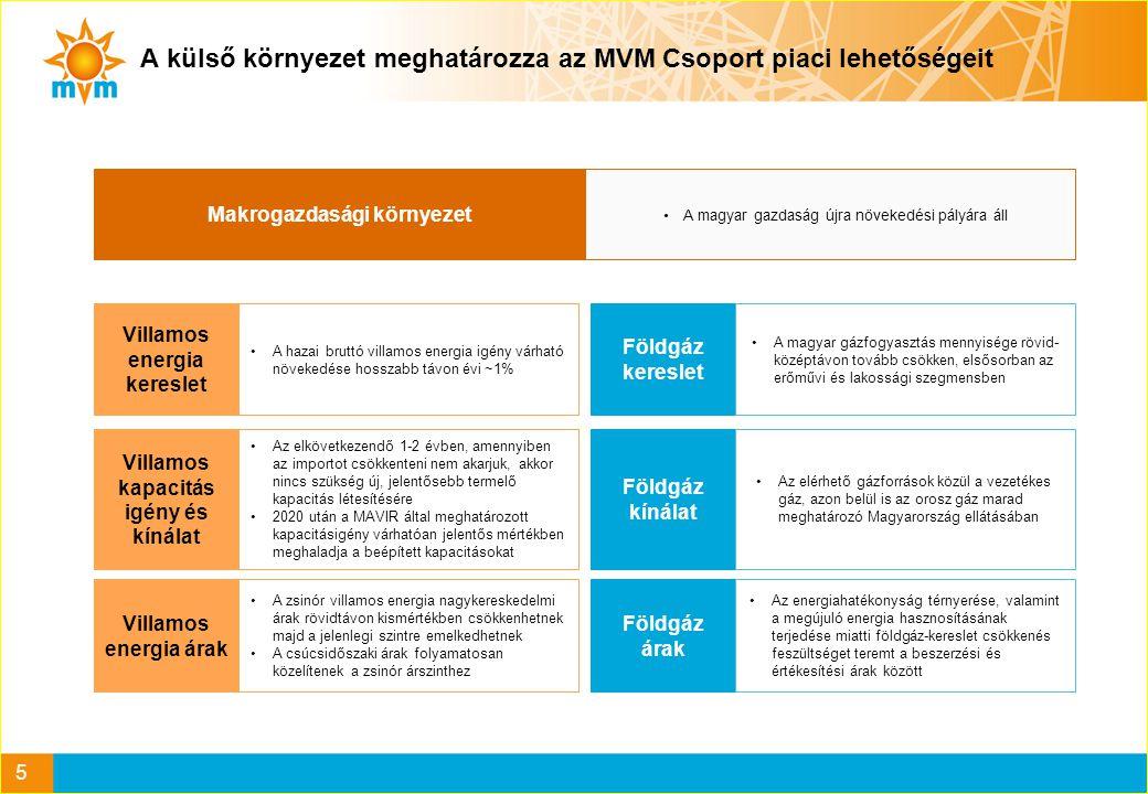 6 Az MVM Csoport tulajdonában levő atomerőmű és az általa termelt piacképes villamos energia Új erőmű projektek indítása a közép- és hosszútávon jelentkező hazai és régiós kapacitásigény kielégítésére Az elvégzett elemzések során azonosításra kerültek az MVM Csoport fő erősségei és lehetőségei Kiemelt erősségekJelentősebb lehetőségek A legnagyobb beszerzési és értékesítési áramportfolió Magyarországon Meghatározó hazai földgáz importőr szerep Jelentős pozíciók a gázinfrastruktúra üzletágban A legnagyobb hazai tulajdonú energetikai gyártó, építő, szerelő és karbantartó kompetenciák birtoklása, piaci elismertsége A kormányzati távközlési gerinchálózat üzemeltetésének joga Jó üzleti hírnév és referenciák Részvétel megújuló és hulladékalapú energiatermelési kapacitások kiépítésében A regionális jelenlét erősítése Terjeszkedés a hazai villamos energia kiskereskedelem, valamint a regionális villamos energia kereskedelem piacán Terjeszkedés a magyarországi és a regionális földgáz piacon és a gáztárolási lehetőségek jobb kihasználása Terjeszkedés a hazai és külföldi villamos energetikai építő, szerelő, gyártó piacon Távközlési és informatikai szolgáltatások értékesítésének növelése Részvétel a Smart Grid és Smart Metering rendszerek kialakításában