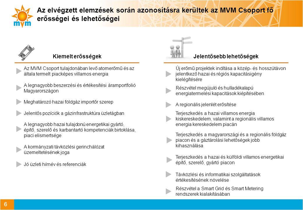 6 Az MVM Csoport tulajdonában levő atomerőmű és az általa termelt piacképes villamos energia Új erőmű projektek indítása a közép- és hosszútávon jelen