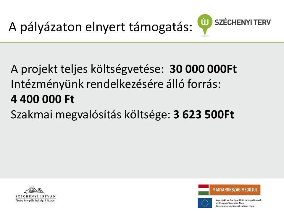 A pályázaton elnyert támogatás: A projekt teljes költségvetése: 30 000 000Ft Intézményünk rendelkezésére álló forrás: 4 400 000 Ft Szakmai megvalósítás költsége: 3 623 500Ft