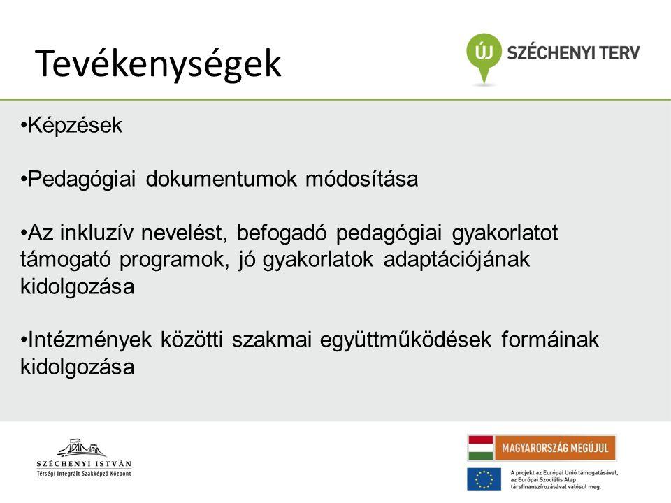 Tevékenységek Képzések Pedagógiai dokumentumok módosítása Az inkluzív nevelést, befogadó pedagógiai gyakorlatot támogató programok, jó gyakorlatok adaptációjának kidolgozása Intézmények közötti szakmai együttműködések formáinak kidolgozása