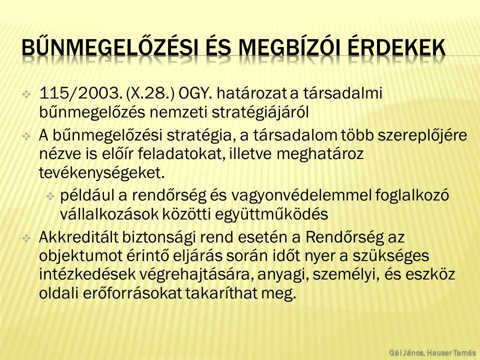  115/2003. (X.28.) OGY.
