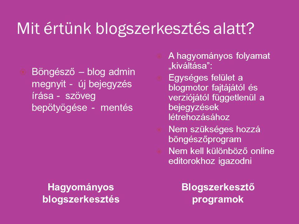 Mit értünk blogszerkesztés alatt.
