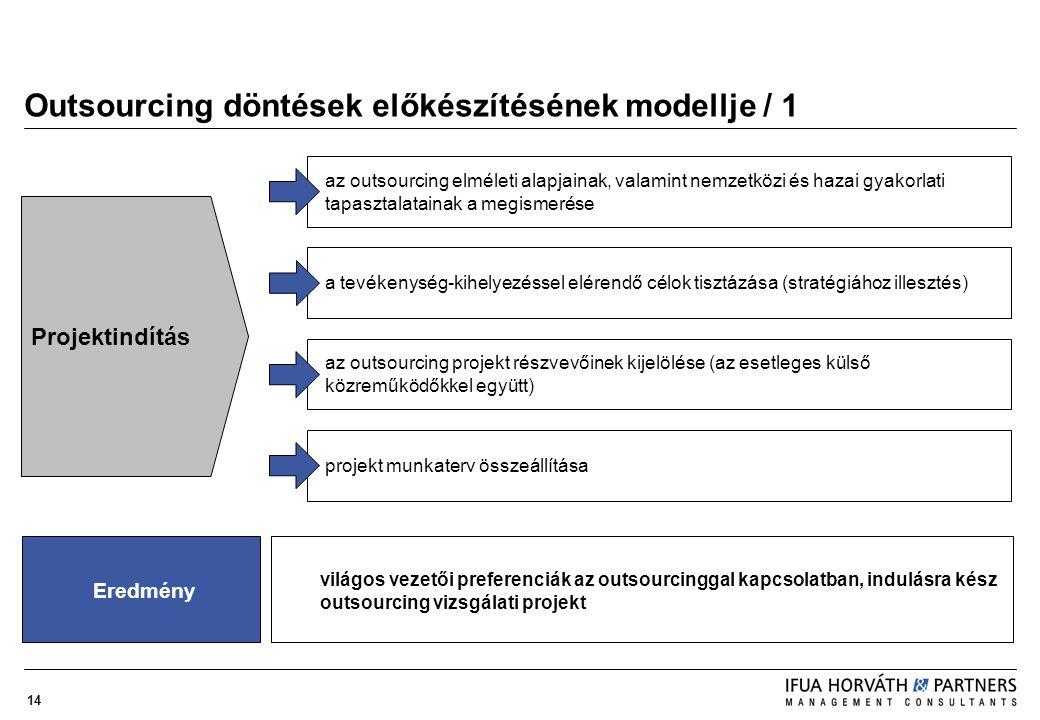 14 Outsourcing döntések előkészítésének modellje / 1 az outsourcing elméleti alapjainak, valamint nemzetközi és hazai gyakorlati tapasztalatainak a me