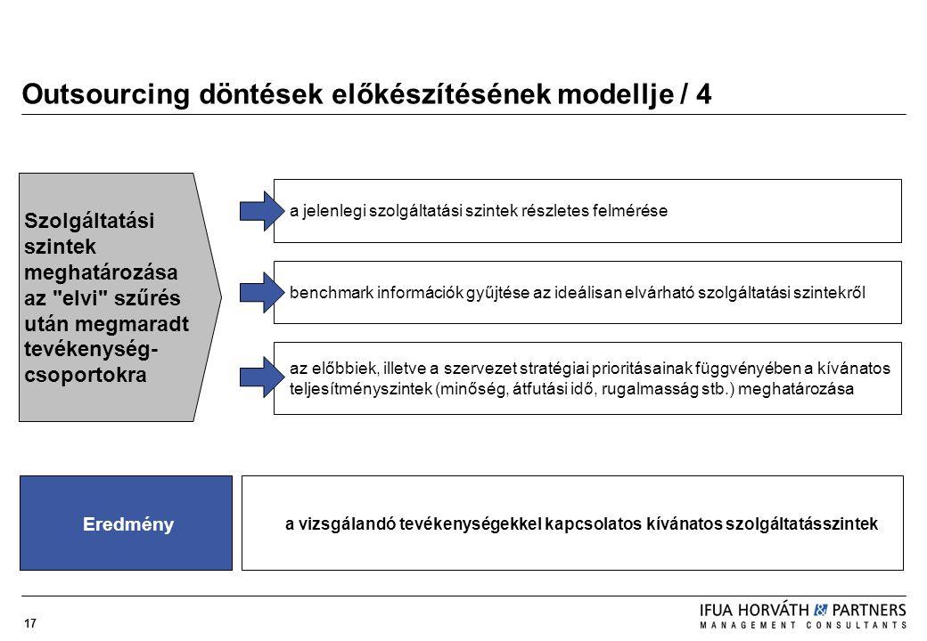 17 Outsourcing döntések előkészítésének modellje / 4 a jelenlegi szolgáltatási szintek részletes felmérése benchmark információk gyűjtése az ideálisan