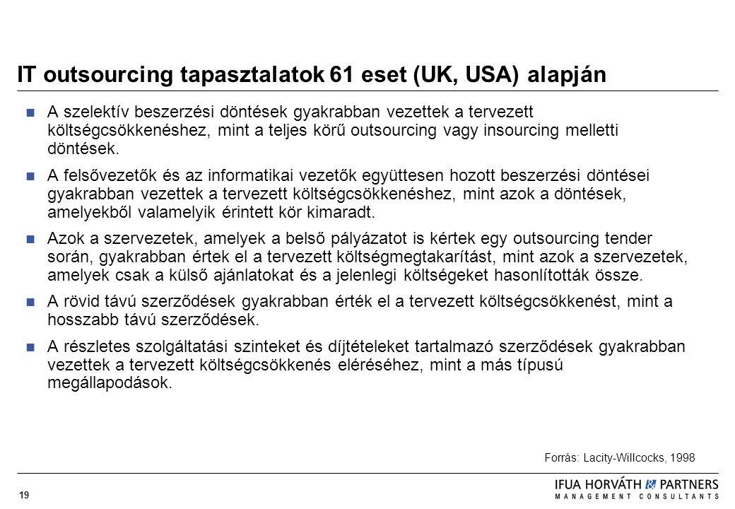 19 IT outsourcing tapasztalatok 61 eset (UK, USA) alapján A szelektív beszerzési döntések gyakrabban vezettek a tervezett költségcsökkenéshez, mint a