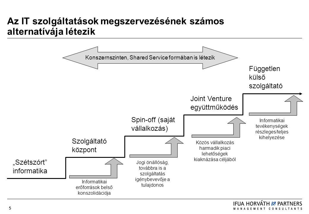 """5 Az IT szolgáltatások megszervezésének számos alternatívája létezik """"Szétszórt"""" informatika Szolgáltató központ Spin-off (saját vállalkozás) Joint Ve"""