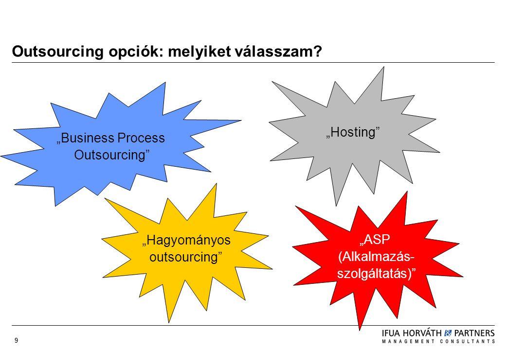 """9 Outsourcing opciók: melyiket válasszam? """"Business Process Outsourcing"""" """"Hosting"""" """"ASP (Alkalmazás- szolgáltatás)"""" """"Hagyományos outsourcing"""""""