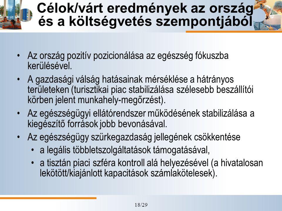 18/29 Célok/várt eredmények az ország és a költségvetés szempontjából Az ország pozitív pozicionálása az egészség fókuszba kerülésével. A gazdasági vá