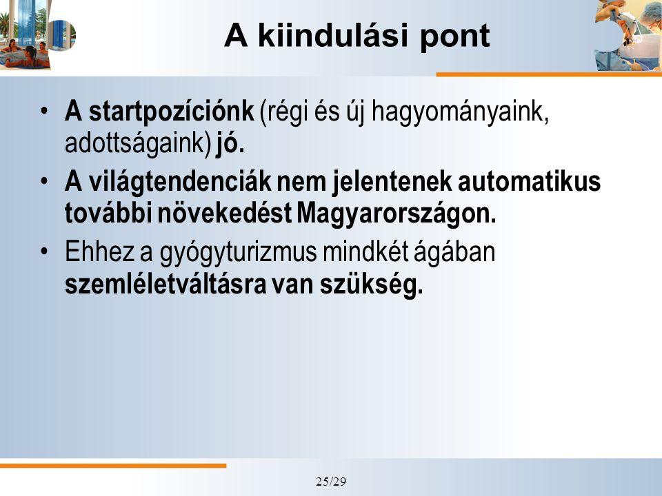 25/29 A kiindulási pont A startpozíciónk (régi és új hagyományaink, adottságaink) jó. A világtendenciák nem jelentenek automatikus további növekedést