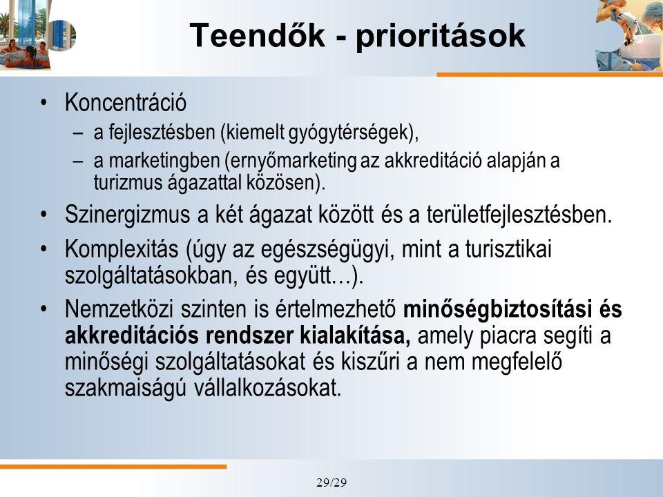 29/29 Teendők - prioritások Koncentráció –a fejlesztésben (kiemelt gyógytérségek), –a marketingben (ernyőmarketing az akkreditáció alapján a turizmus