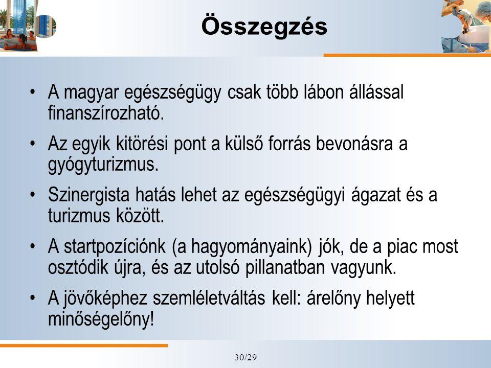 30/29 Összegzés A magyar egészségügy csak több lábon állással finanszírozható. Az egyik kitörési pont a külső forrás bevonásra a gyógyturizmus. Sziner