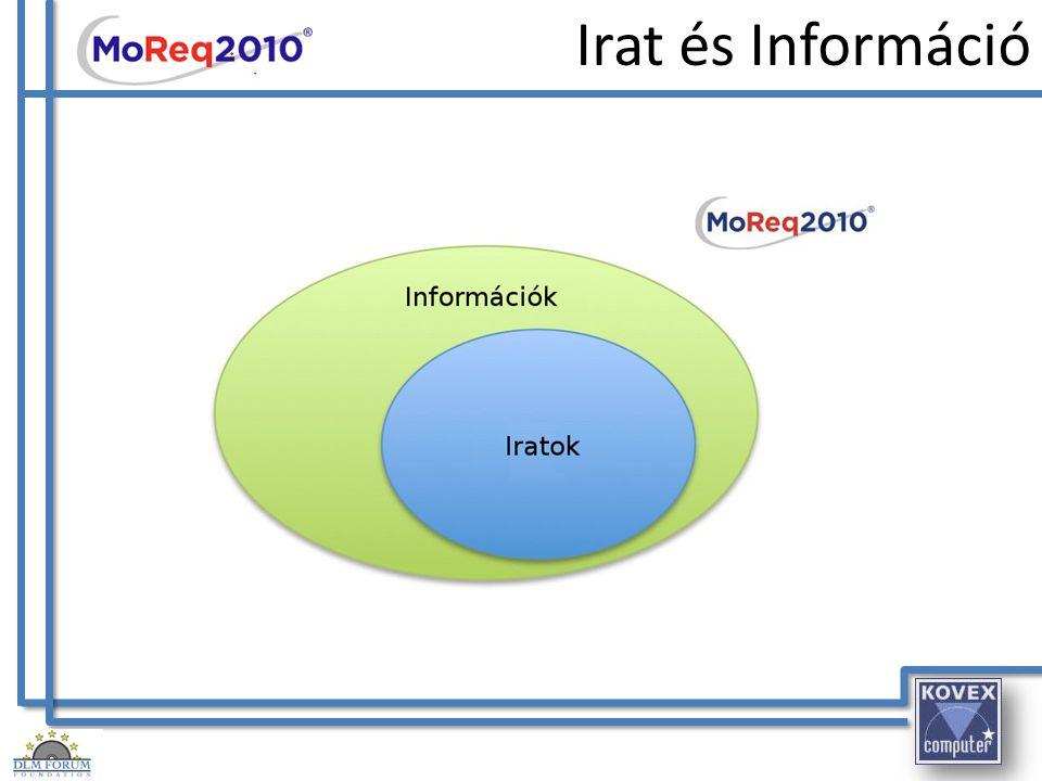 Irat és Információ