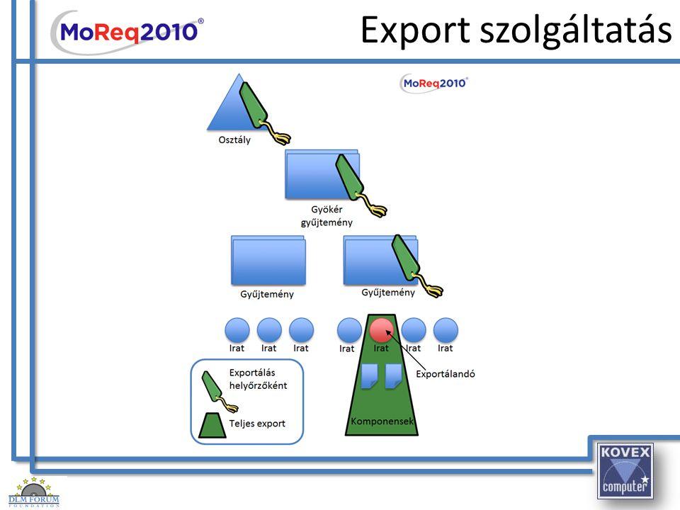 Export szolgáltatás