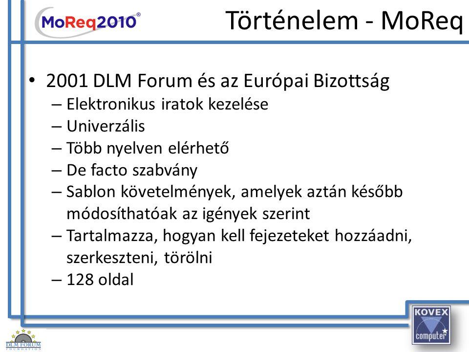Történelem – MoReq2 2005 DLM Forum Case Study – Célja a MoReq kiterjesztése – Metaadat modell – XML séma – Tesztelési keretrendszer Független tesztközpontok Minőség-ellenőrzés Független hitelesség Plecsni a megfelelésről – 237 oldal
