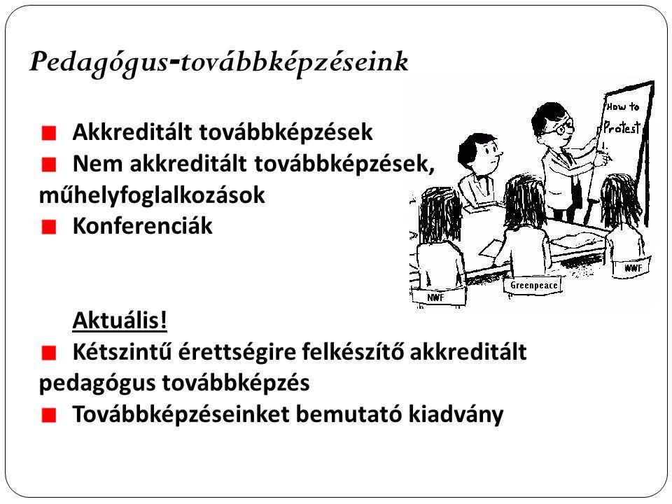 Pedagógus - továbbképzéseink Akkreditált továbbképzések Nem akkreditált továbbképzések, műhelyfoglalkozások Konferenciák Aktuális.