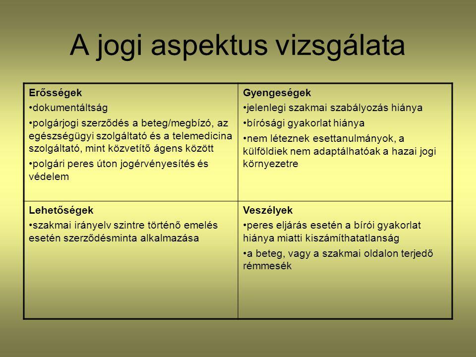 A jogi aspektus vizsgálata Erősségek dokumentáltság polgárjogi szerződés a beteg/megbízó, az egészségügyi szolgáltató és a telemedicina szolgáltató, m