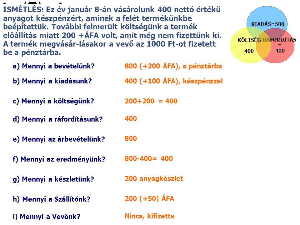 © KIADÁS=500 RÁFORDÍTÁS = 400 KÖLTSÉG = 400 a) Mennyi a bevételünk.