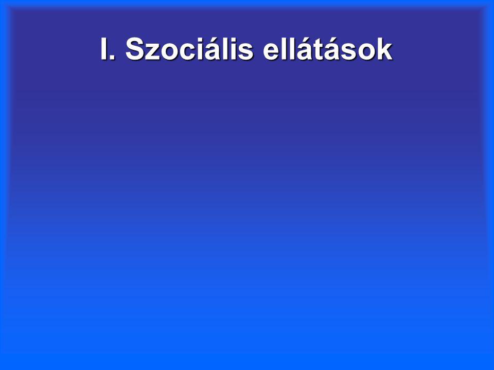 I. Szociális ellátások