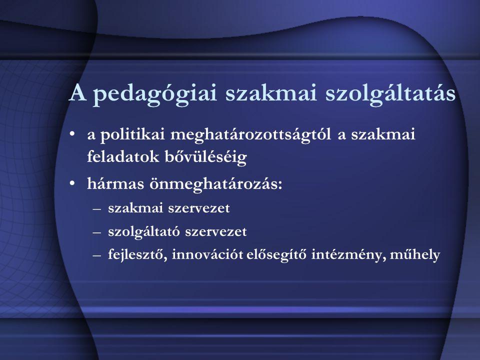 A pedagógiai szakmai szolgáltatás a politikai meghatározottságtól a szakmai feladatok bővüléséig hármas önmeghatározás: –szakmai szervezet –szolgáltat