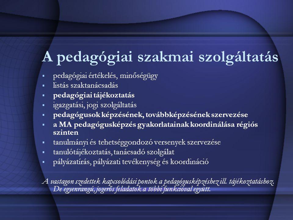 A pedagógiai szakmai szolgáltatás  pedagógiai értékelés, minőségügy  listás szaktanácsadás  pedagógiai tájékoztatás  igazgatási, jogi szolgáltatás  pedagógusok képzésének, továbbképzésének szervezése  a MA pedagógusképzés gyakorlatainak koordinálása régiós szinten  tanulmányi és tehetséggondozó versenyek szervezése  tanulótájékoztatás, tanácsadó szolgálat  pályázatírás, pályázati tevékenység és koordináció A vastagon szedettek kapcsolódási pontok a pedagógusképzéshez ill.
