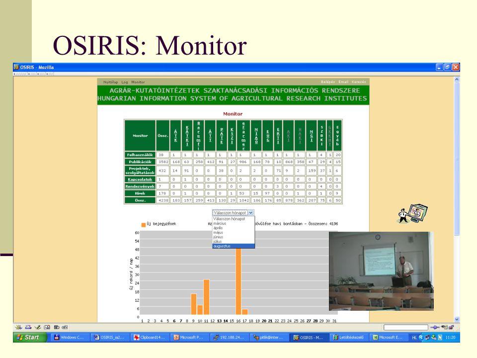OSIRIS: Monitor