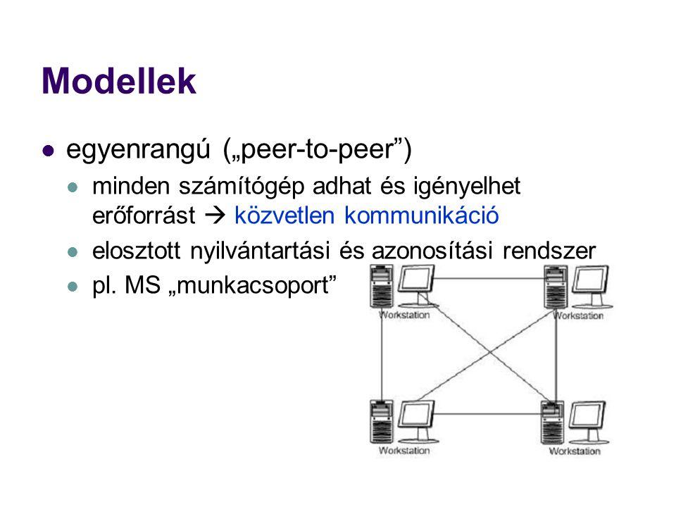 """Modellek egyenrangú (""""peer-to-peer ) minden számítógép adhat és igényelhet erőforrást  közvetlen kommunikáció elosztott nyilvántartási és azonosítási rendszer pl."""