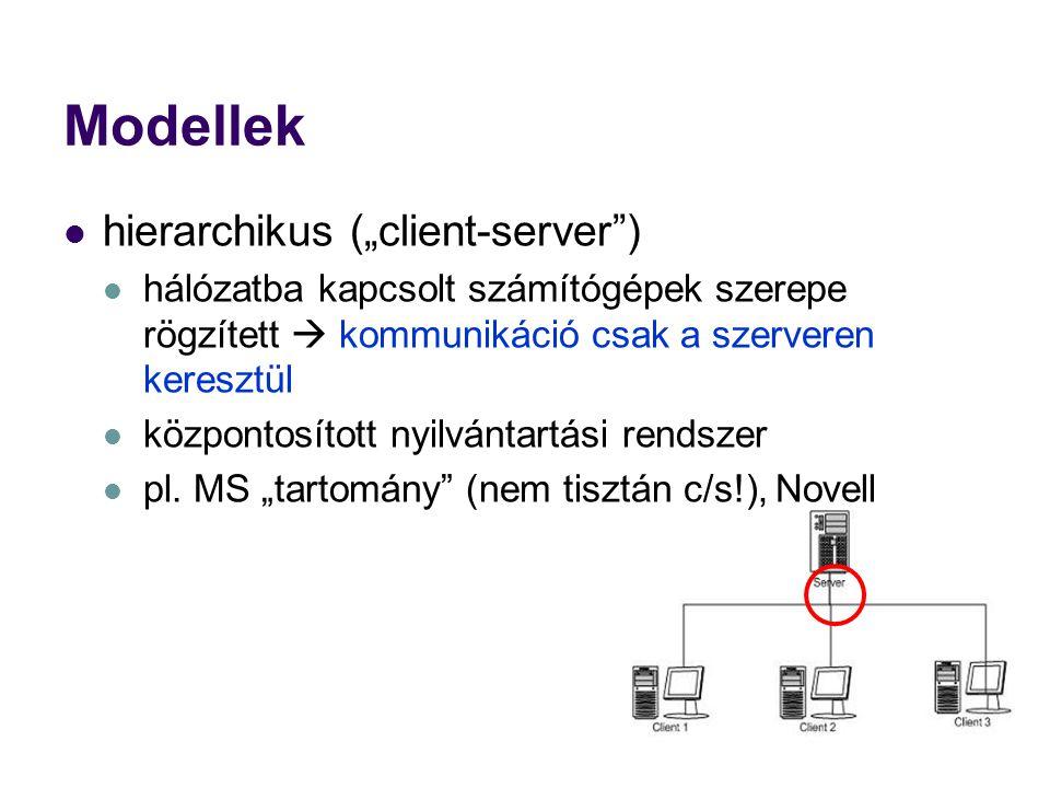 """Modellek hierarchikus (""""client-server ) hálózatba kapcsolt számítógépek szerepe rögzített  kommunikáció csak a szerveren keresztül központosított nyilvántartási rendszer pl."""
