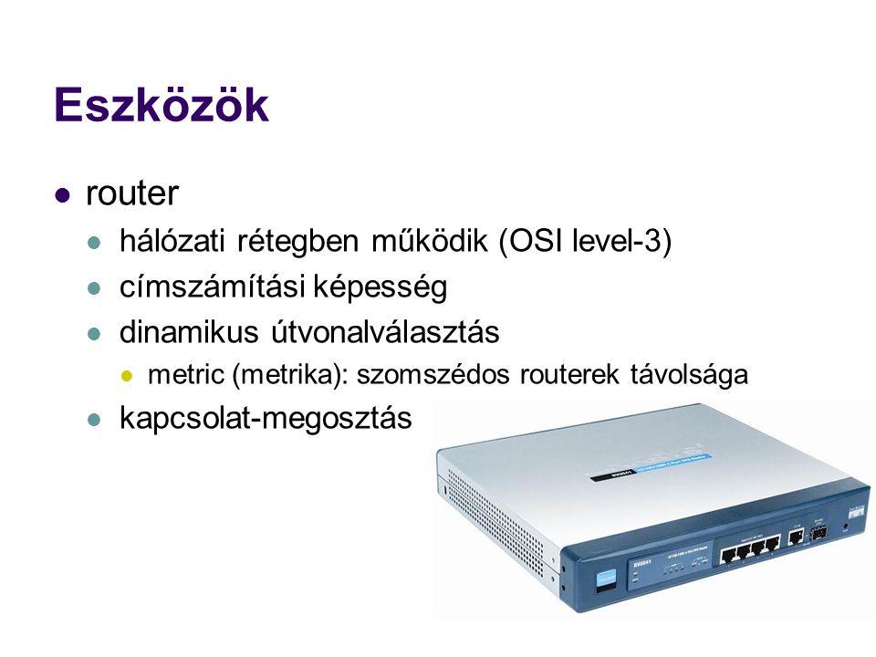 Eszközök router hálózati rétegben működik (OSI level-3) címszámítási képesség dinamikus útvonalválasztás metric (metrika): szomszédos routerek távolsága kapcsolat-megosztás