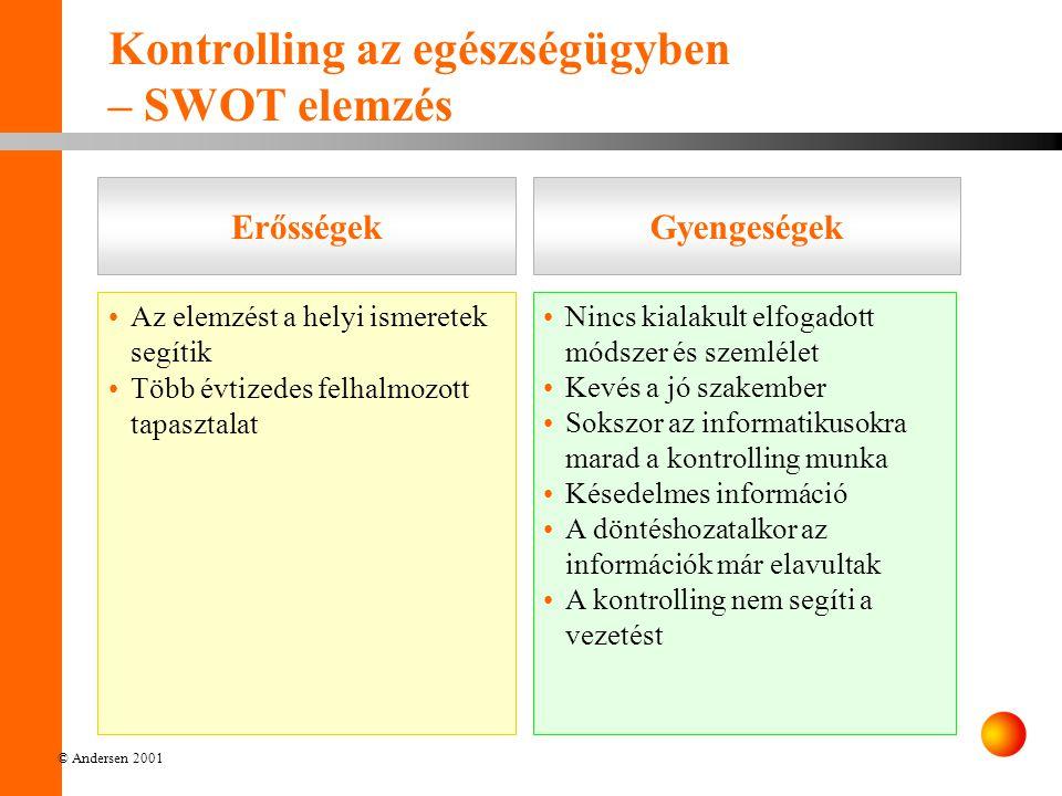 © Andersen 2001 Nincs kialakult elfogadott módszer és szemlélet Kevés a jó szakember Sokszor az informatikusokra marad a kontrolling munka Késedelmes információ A döntéshozatalkor az információk már elavultak A kontrolling nem segíti a vezetést GyengeségekErősségek Az elemzést a helyi ismeretek segítik Több évtizedes felhalmozott tapasztalat Kontrolling az egészségügyben – SWOT elemzés