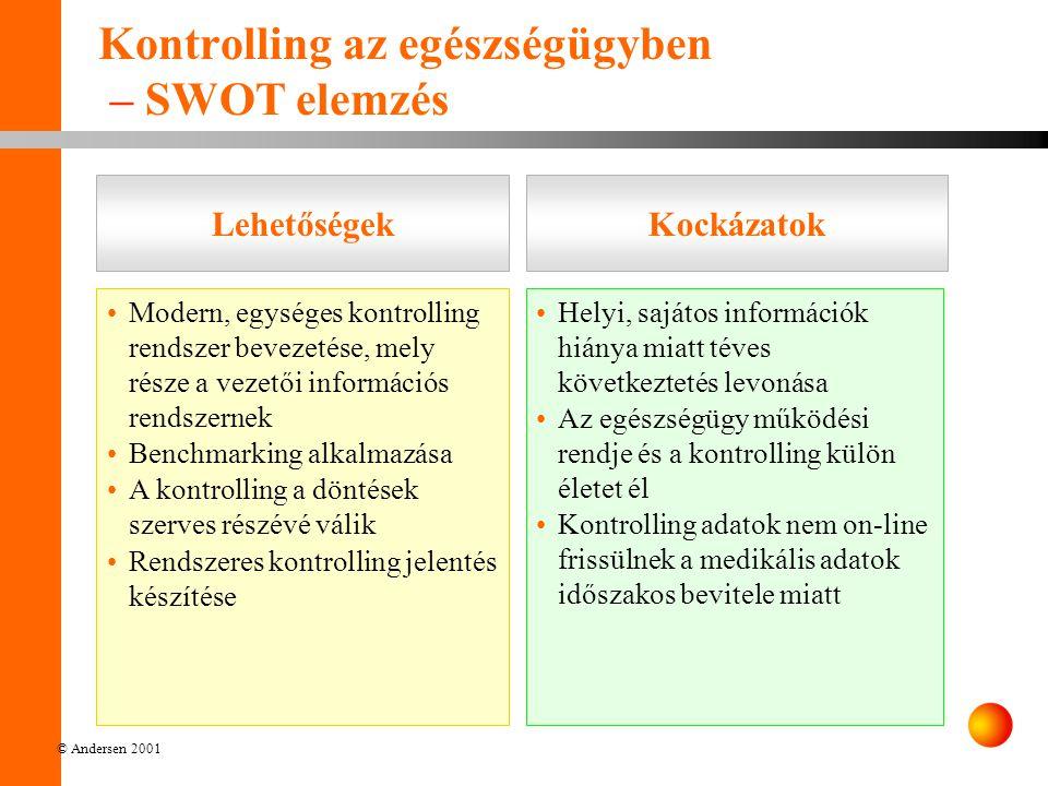 © Andersen 2001 Helyi, sajátos információk hiánya miatt téves következtetés levonása Az egészségügy működési rendje és a kontrolling külön életet él Kontrolling adatok nem on-line frissülnek a medikális adatok időszakos bevitele miatt Kontrolling az egészségügyben – SWOT elemzés KockázatokLehetőségek Modern, egységes kontrolling rendszer bevezetése, mely része a vezetői információs rendszernek Benchmarking alkalmazása A kontrolling a döntések szerves részévé válik Rendszeres kontrolling jelentés készítése