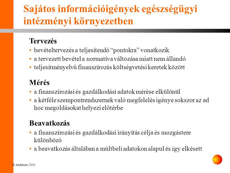 © Andersen 2001 Sajátos információigények egészségügyi intézményi környezetben Tervezés bevételtervezés a teljesítendő pontokra vonatkozik a tervezett bevétel a normatíva változása miatt nem állandó teljesítményelvű finanszírozás költségvetési keretek között Mérés a finanszírozási és gazdálkodási adatok mérése elkülönül a kétféle szempontrendszernek való megfelelés igénye sokszor az ad hoc megoldásokat helyezi előtérbe Beavatkozás a finanszírozási és gazdálkodási irányítás célja és mozgástere különböző a beavatkozás általában a múltbeli adatokon alapul és így elkésett