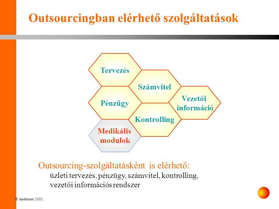 © Andersen 2001 Tervezés Outsourcingban elérhető szolgáltatások Outsourcing-szolgáltatásként is elérhető: üzleti tervezés, pénzügy, számvitel, kontrolling, vezetői információs rendszer Vezetői információ Kontrolling Számvitel Pénzügy Medikális modulok Vezetői információ Kontrolling Számvitel Pénzügy Tervezés