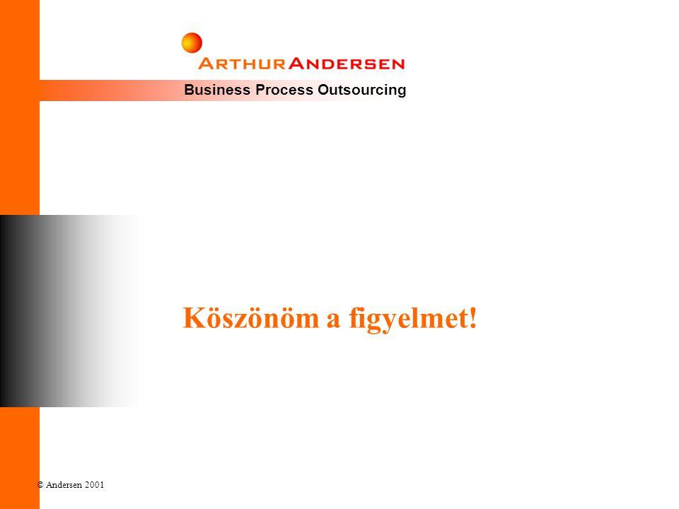 Business Process Outsourcing © Andersen 2001 Köszönöm a figyelmet!