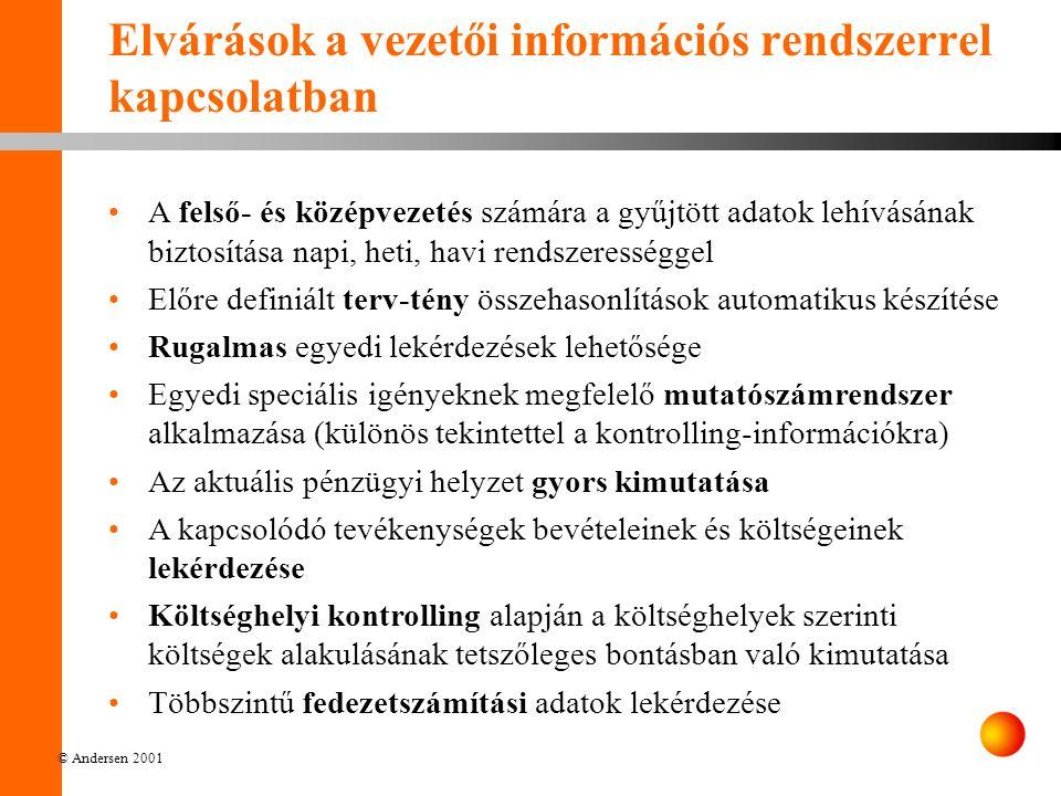 © Andersen 2001 Elvárások a vezetői információs rendszerrel kapcsolatban A felső- és középvezetés számára a gyűjtött adatok lehívásának biztosítása napi, heti, havi rendszerességgel Előre definiált terv-tény összehasonlítások automatikus készítése Rugalmas egyedi lekérdezések lehetősége Egyedi speciális igényeknek megfelelő mutatószámrendszer alkalmazása (különös tekintettel a kontrolling-információkra) Az aktuális pénzügyi helyzet gyors kimutatása A kapcsolódó tevékenységek bevételeinek és költségeinek lekérdezése Költséghelyi kontrolling alapján a költséghelyek szerinti költségek alakulásának tetszőleges bontásban való kimutatása Többszintű fedezetszámítási adatok lekérdezése