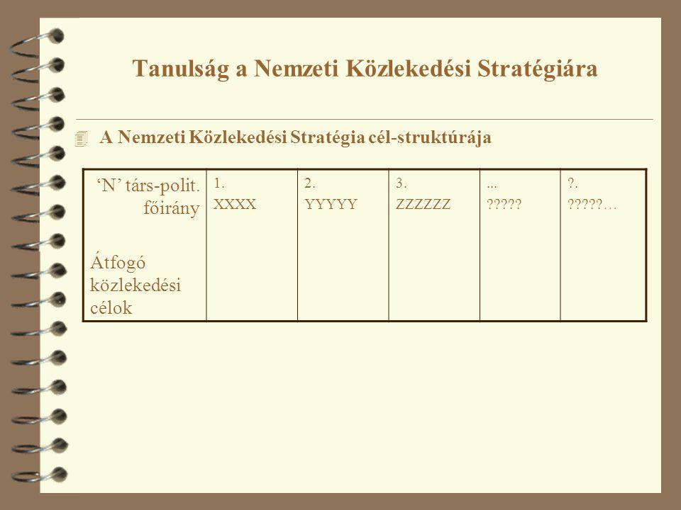 4 A Nemzeti Közlekedési Stratégia cél-struktúrája 'N' társ-polit.