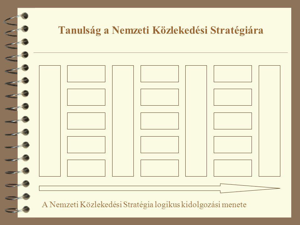 Tanulság a Nemzeti Közlekedési Stratégiára A Nemzeti Közlekedési Stratégia logikus kidolgozási menete