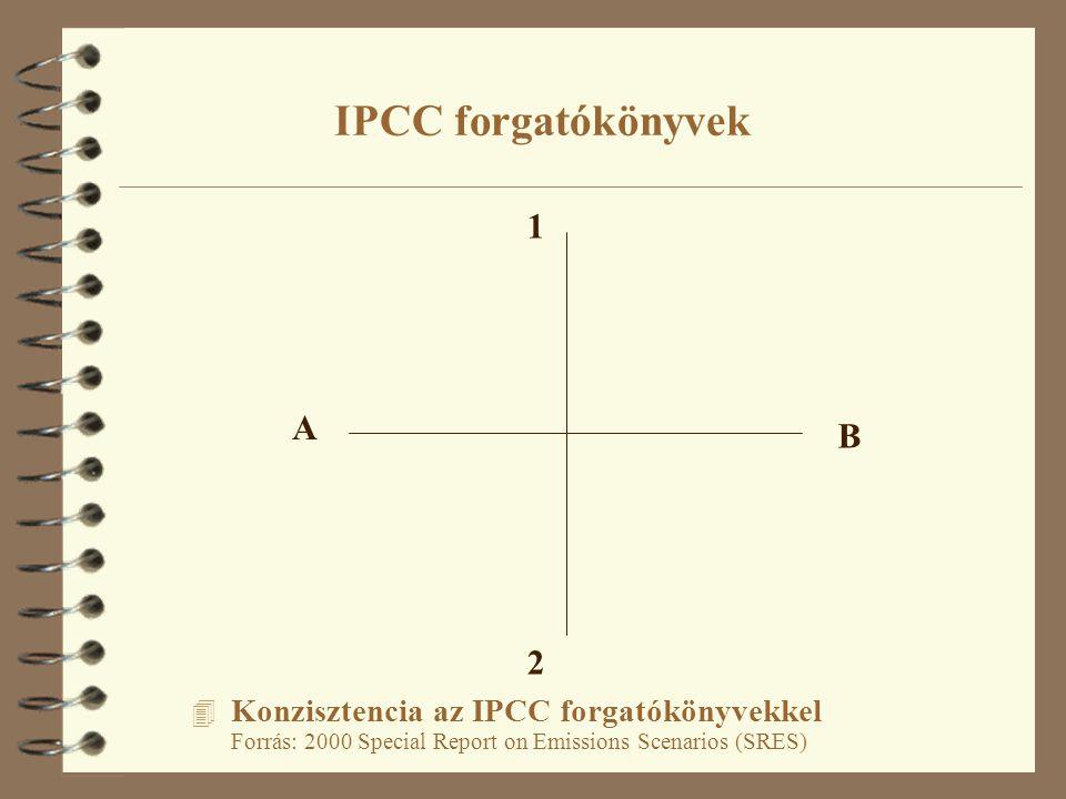 4 Konzisztencia az IPCC forgatókönyvekkel Forrás: 2000 Special Report on Emissions Scenarios (SRES) A B 1 2 IPCC forgatókönyvek