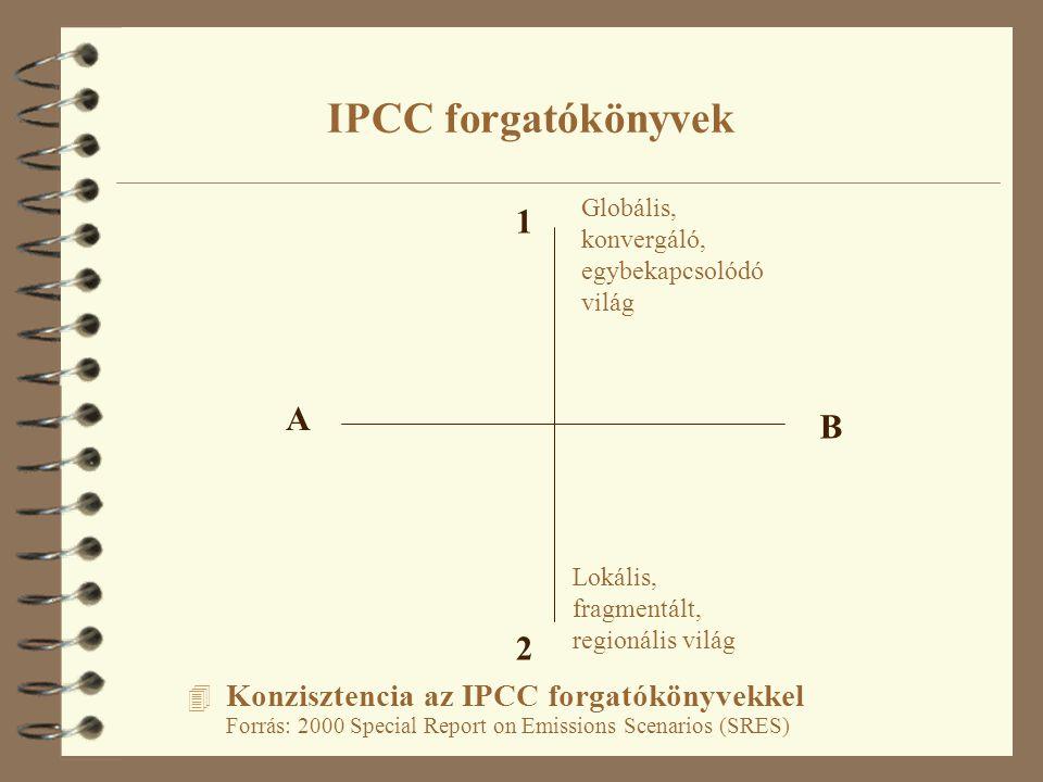 4 Konzisztencia az IPCC forgatókönyvekkel Forrás: 2000 Special Report on Emissions Scenarios (SRES) A B 1 2 Lokális, fragmentált, regionális világ Globális, konvergáló, egybekapcsolódó világ IPCC forgatókönyvek