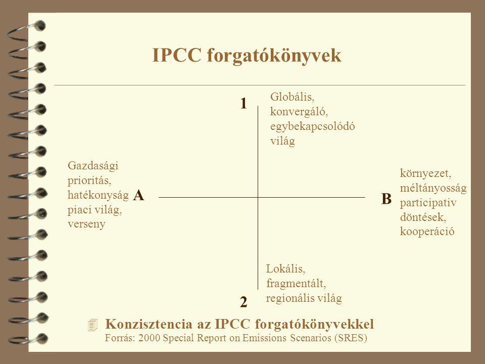 4 Konzisztencia az IPCC forgatókönyvekkel Forrás: 2000 Special Report on Emissions Scenarios (SRES) A B 1 2 Gazdasági prioritás, hatékonyság piaci világ, verseny környezet, méltányosság participativ döntések, kooperáció Lokális, fragmentált, regionális világ Globális, konvergáló, egybekapcsolódó világ IPCC forgatókönyvek