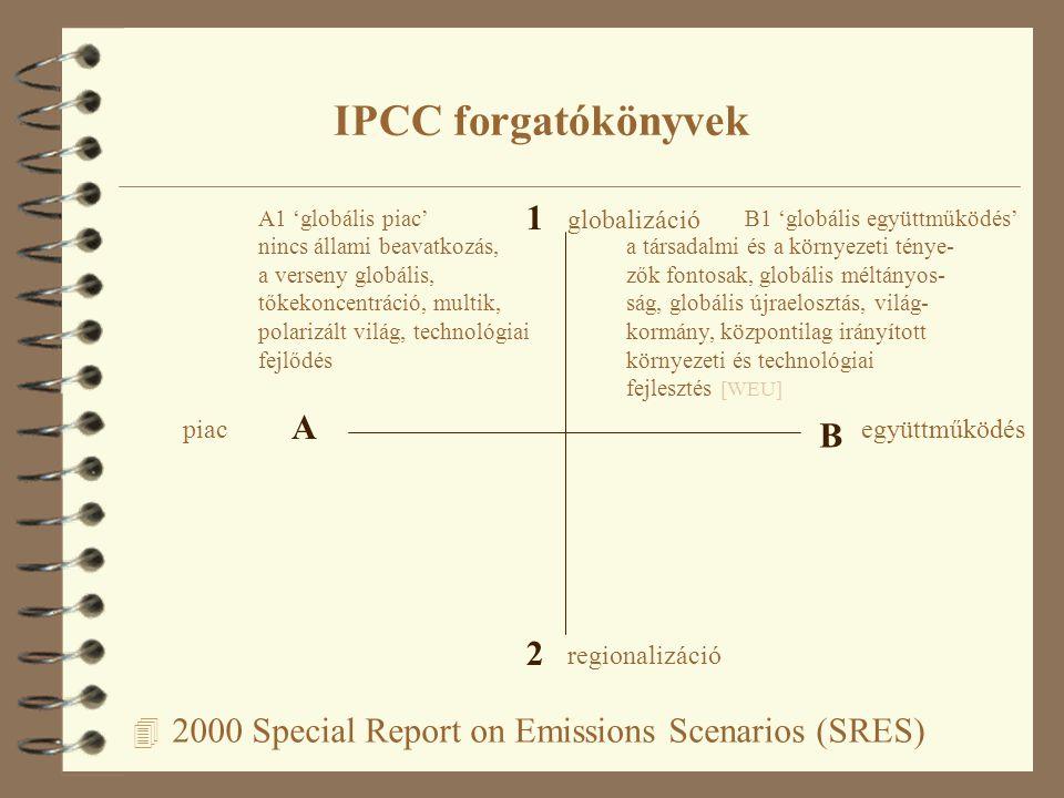 4 2000 Special Report on Emissions Scenarios (SRES) IPCC forgatókönyvek A B 1 2 piacegyüttműködés regionalizáció globalizáció A1 'globális piac' nincs állami beavatkozás, a verseny globális, tőkekoncentráció, multik, polarizált világ, technológiai fejlődés B1 'globális együttműködés' a társadalmi és a környezeti ténye- zők fontosak, globális méltányos- ság, globális újraelosztás, világ- kormány, központilag irányított környezeti és technológiai fejlesztés [WEU]