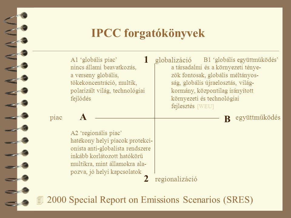 4 2000 Special Report on Emissions Scenarios (SRES) IPCC forgatókönyvek A B 1 2 piacegyüttműködés regionalizáció globalizáció A1 'globális piac' nincs állami beavatkozás, a verseny globális, tőkekoncentráció, multik, polarizált világ, technológiai fejlődés B1 'globális együttműködés' a társadalmi és a környezeti ténye- zők fontosak, globális méltányos- ság, globális újraelosztás, világ- kormány, központilag irányított környezeti és technológiai fejlesztés [WEU] A2 'regionális piac' hatékony helyi piacok protekci- onista anti-globalista rendszere inkább korlátozott hatókörű multikra, mint államokra ala- pozva, jó helyi kapcsolatok