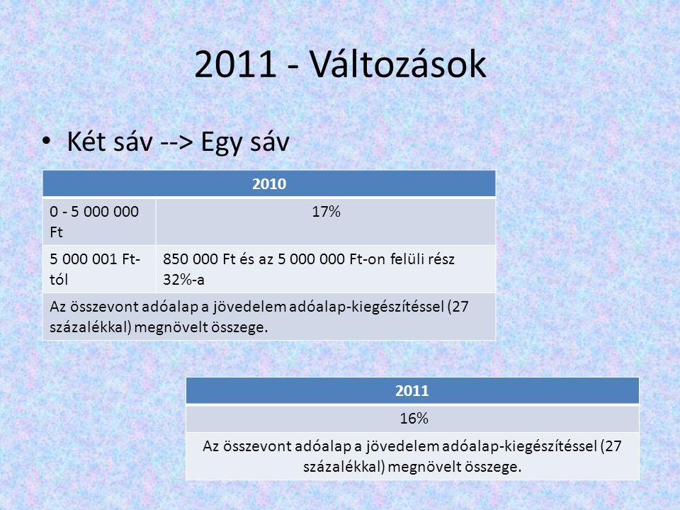 2011 - Változások Két sáv --> Egy sáv 2011 16% Az összevont adóalap a jövedelem adóalap-kiegészítéssel (27 százalékkal) megnövelt összege.